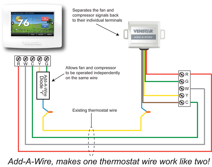 add a wire display hvac problem solver,6 Wire Thermostat Wiring Code