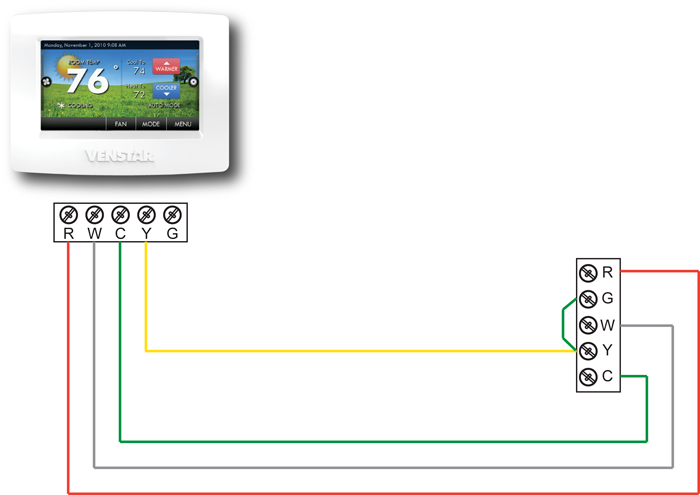 add a wire display1 hvac problem solver four wire thermostat wiring diagram at gsmportal.co